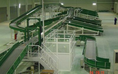 Automatic package sorting line